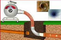 Lawndale Trenchless Sewer Services